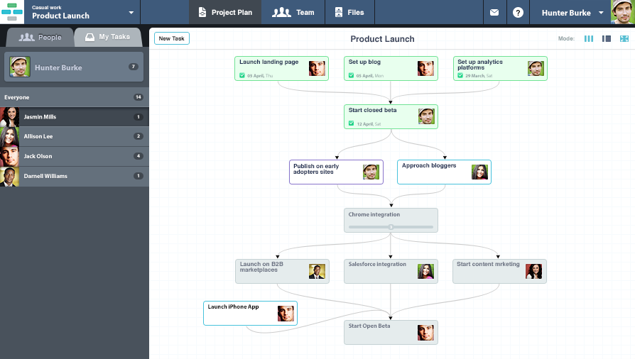 Casual Project Workflow